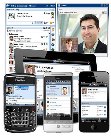 UCA Devices